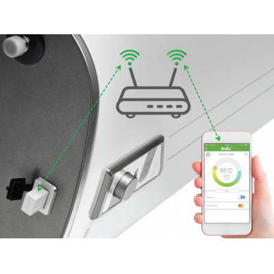 Накопительный водонагреватель Ballu BWH/S 30 Smart WiFi - 1