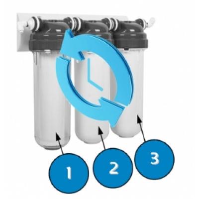 Замена картриджей в проточном фильтре - 1